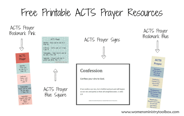 Free Printable ACTS Prayer Resources