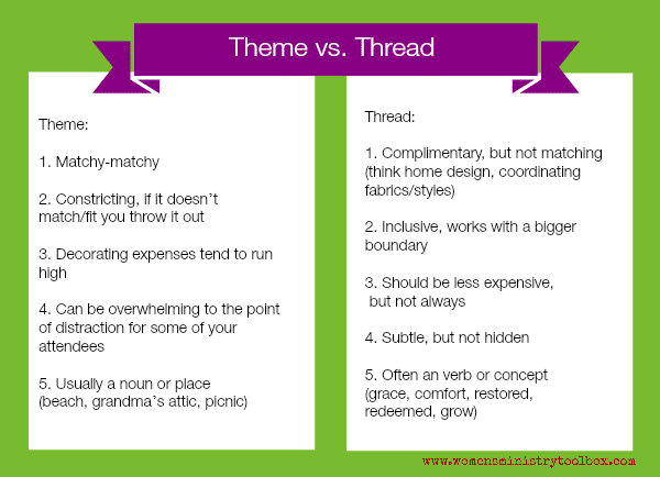 What's the difference between and thread and a theme?